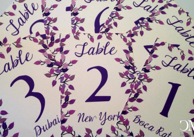tree british american table numbers